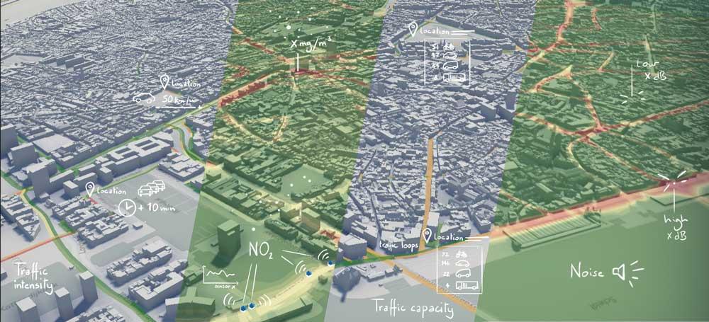 Digital twin Antwerpen: Oplossingengedreven steden
