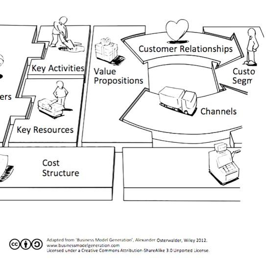 Workshops Business Model Canvas