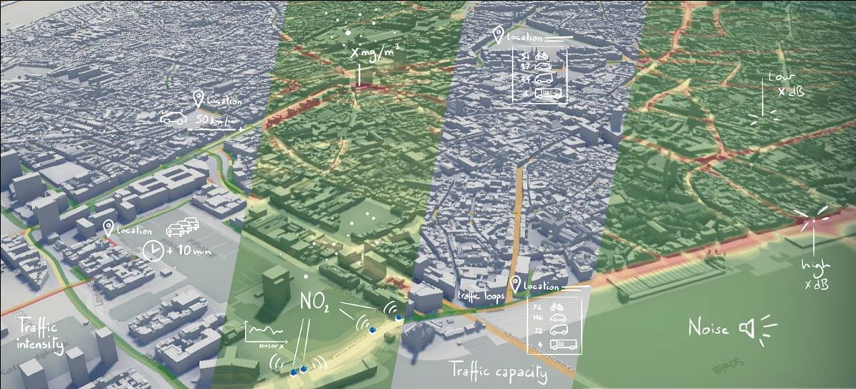 Digital Twin Netwerkexcursie naar Antwerpen – 5 september 2019